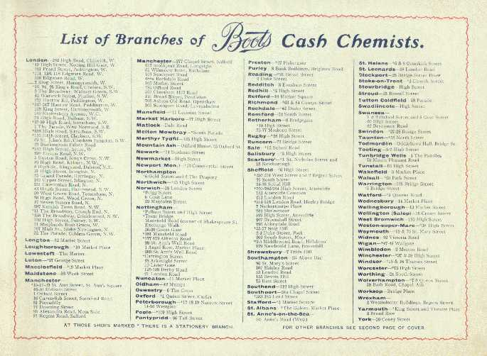 List of Branches